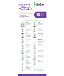 """Nutraceutical & Cosmeceutical Poster Board - English (13.2""""x35"""")"""