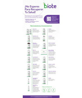"""Nutraceutical & Cosmeceutical Poster Board - Spanish (13.2""""x35"""")"""